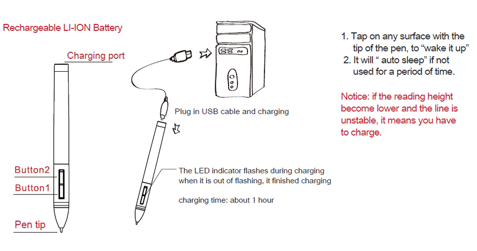Recharge pen 5
