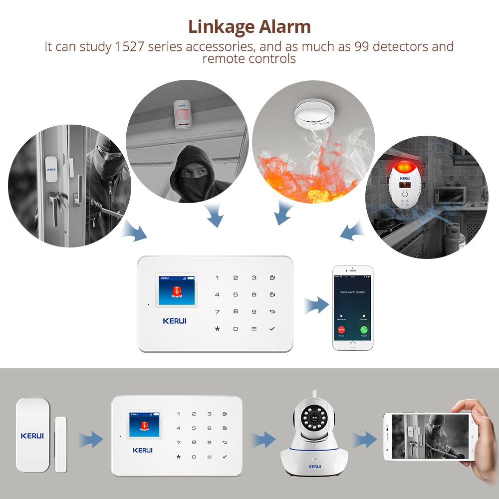 Image 5 - KERUI G18 Black Panel Wireless GSM Home Security Alarm System Burglar Alarm Sensor Kit Android IOS Phone APP Remote Control-in Alarm System Kits from Security & Protection