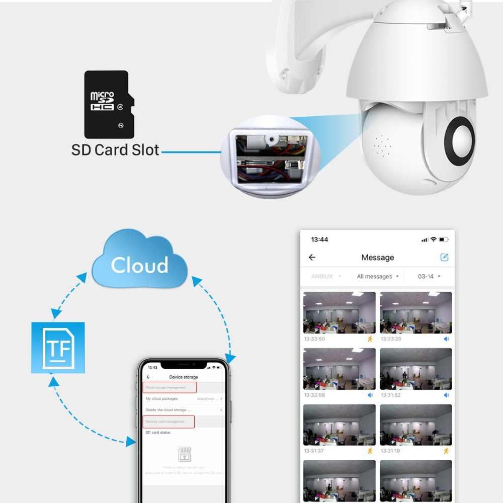 Besder 1080P Wifi Ptz Beveiliging Ip Camera Outdoor Speed Dome Camera IP66 Waterdichte Audio Draadloze Wifi Camera Cctv Surveillance