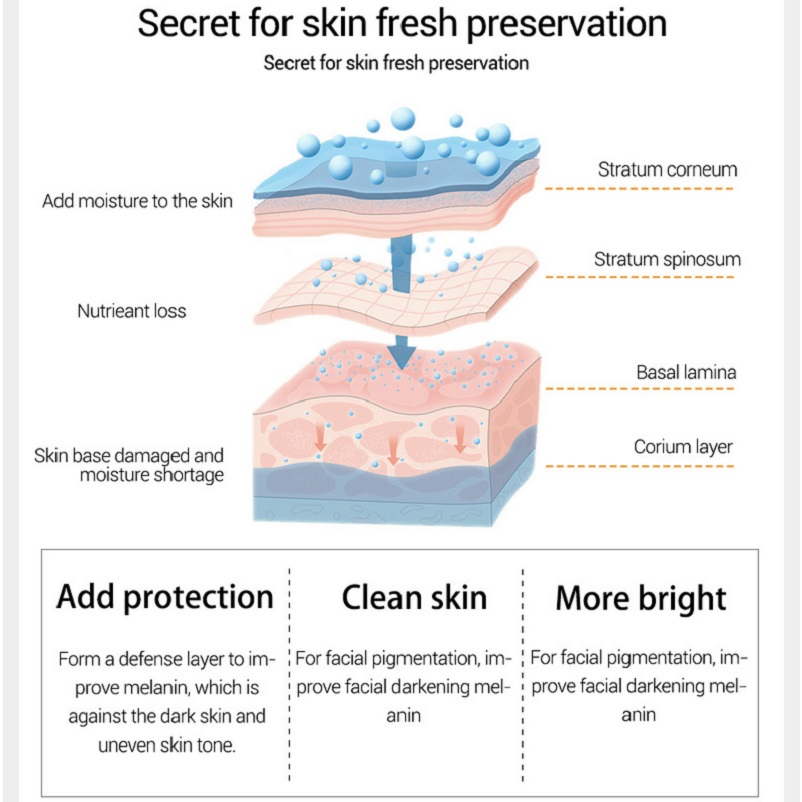 Image 5 - 30pcs LANBENA Six Peptides 24K Gold Vitamin C Serum Hyaluronic Acid Serum Anti Aging Moisturize Skin Care Whitening Brighten-in Serum from Beauty & Health