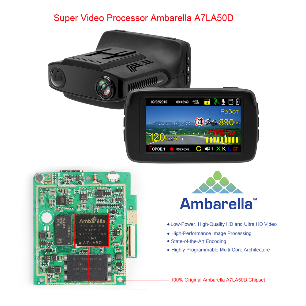 Podofo Ambarella Car DVR Camear Radar Detector Gps 3 in 1 LDWS Video Recorder Registrar HD 1080P Dash Cam Russian Language