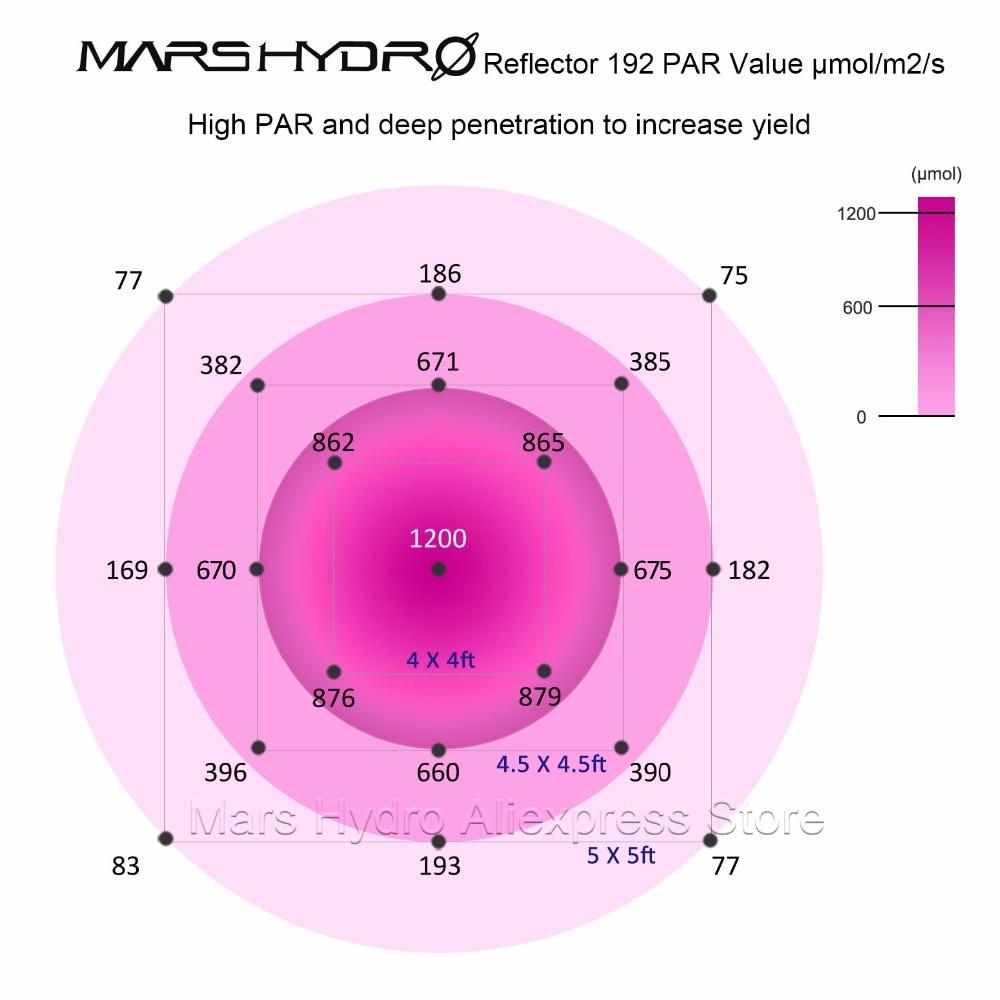 MarsHydro Reflector 1000W LED Grow Light Hydroponics лампа за - Професионално осветление - Снимка 4