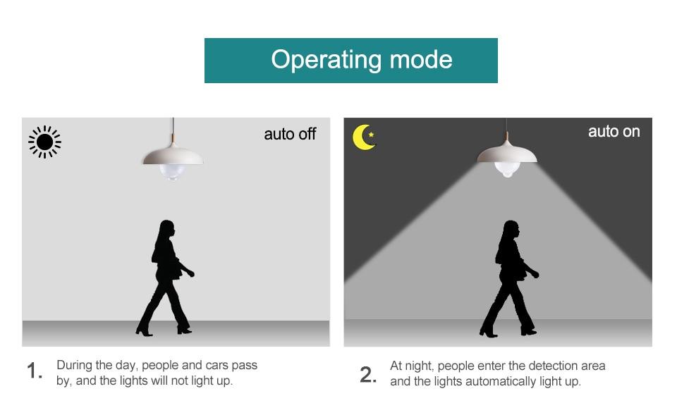 Smart PIR Motion Sensor LED Lamp Light (5)