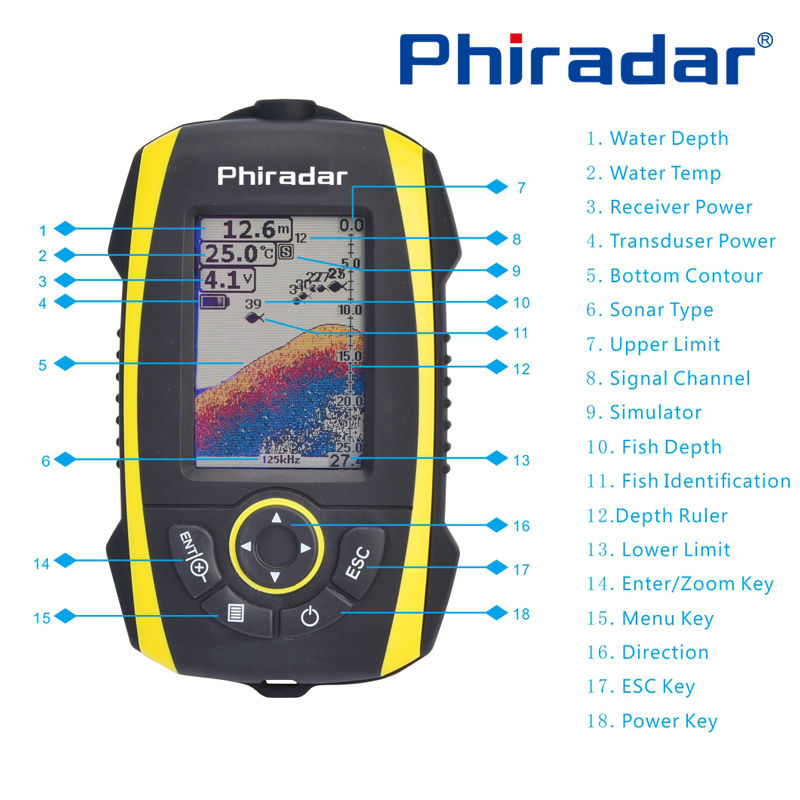Phiradar 2.8 Colorful Portable Wireless Fish Finder  IP67 Waterproof  512 Color Echo Sonar Fish Finder English Russia Languages russia canned fish