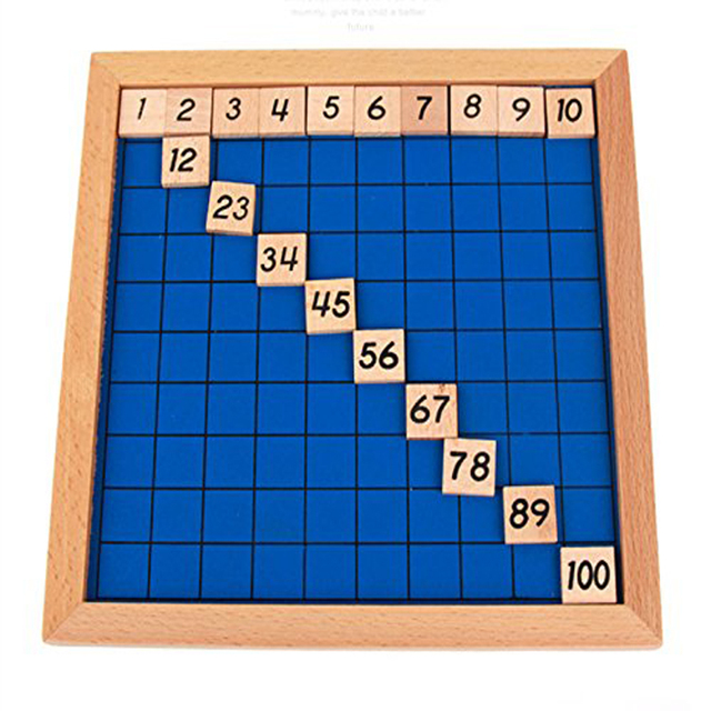 1-100 Math Wooden Board
