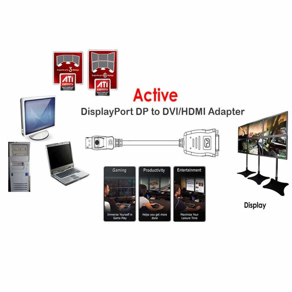 Active ATI Eyefinity HD 4K DisplayPort DP Male to HDMI Female Video Audio  HDTV Adapter Converter Multiple Monitor Technology