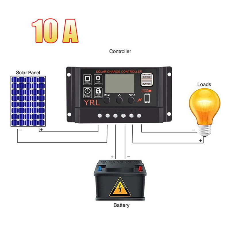 Solar Panel Controller Battery Charge Regulator 12V/24V Auto With Dual Usb