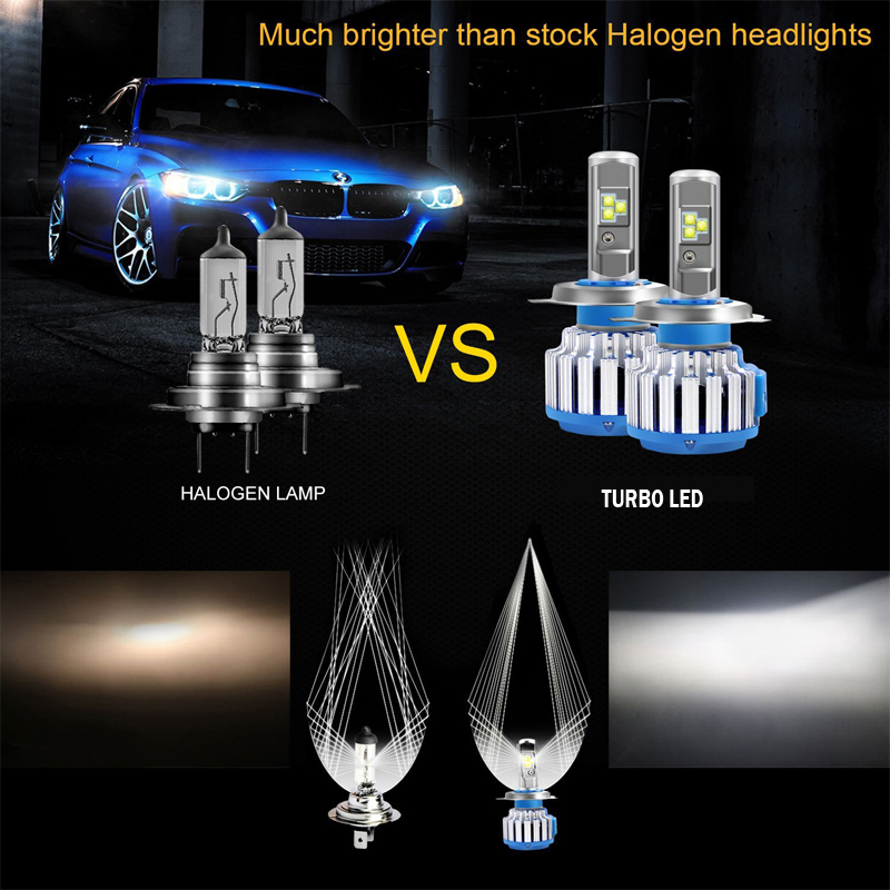 Image 3 - AICARKAS 2PCS T1 Turbo LED 70W 7200LM 6000K H4 H1 H3 Car Headlight H7 LED H11 880/881/H27 9005 HB3 9006 HB4  9007 HB5 Light Bulb-in Car Headlight Bulbs(LED) from Automobiles & Motorcycles