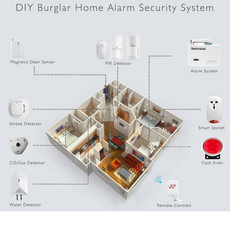 diy-alarmsystem