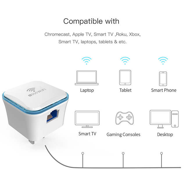 US $19 99  WiFi Range Extender, 300Mbps Wireless Repeater, WiFi Signal  Booster, 2 4GHz, US Plug Type Meross MRE120-in Access Points from Computer  &