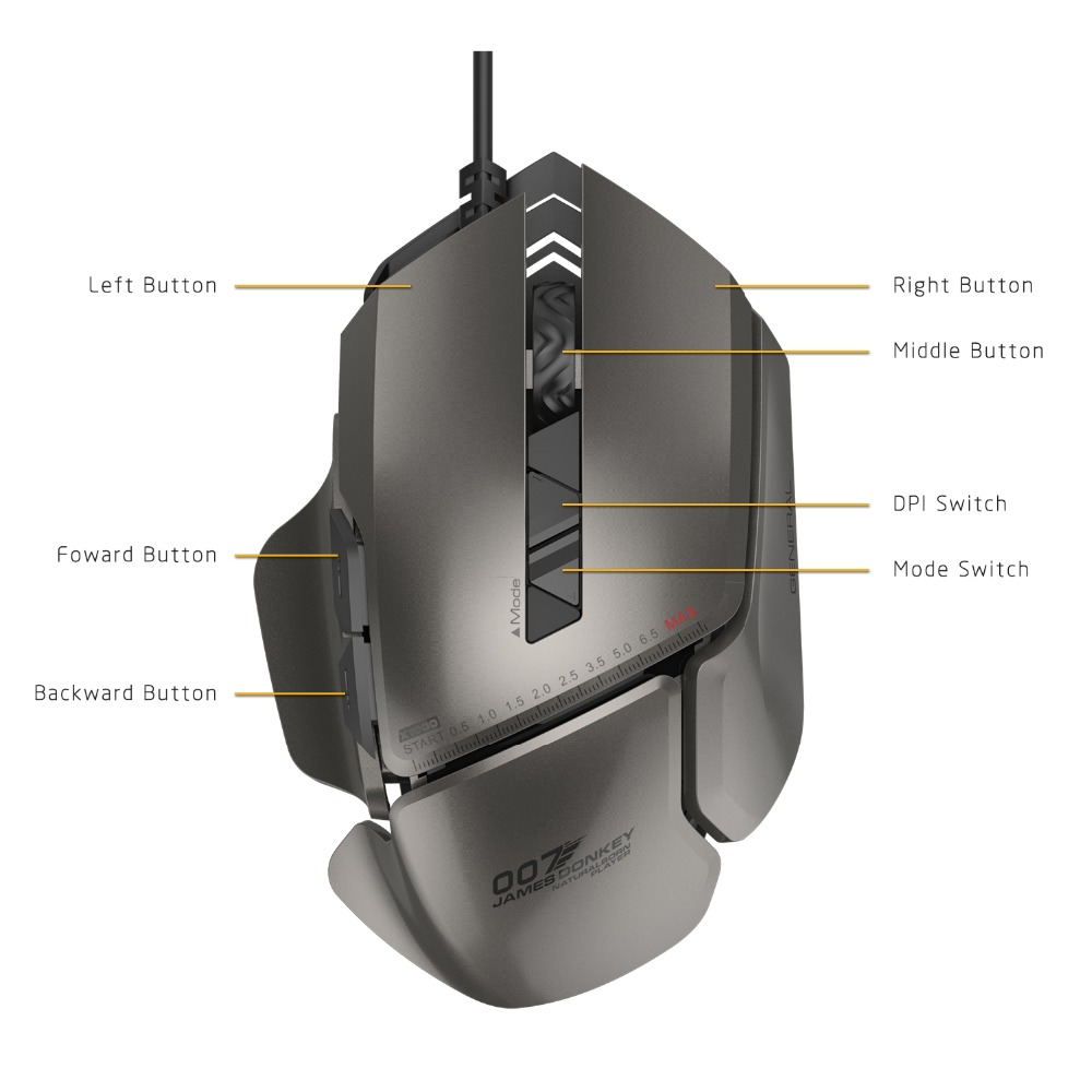 James Donkey 007 Usb Ottico Con Filo Gaming Mouse Laser 8200 Dpi Wireless 1600dpi Visualizza Offerta