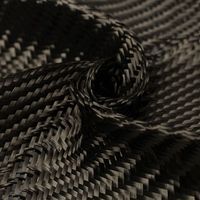 Carbon Fiber Fabric 3K 2 2 Twill Woven 0 28mm Thick 5 Counts Cm Carbon Yarn