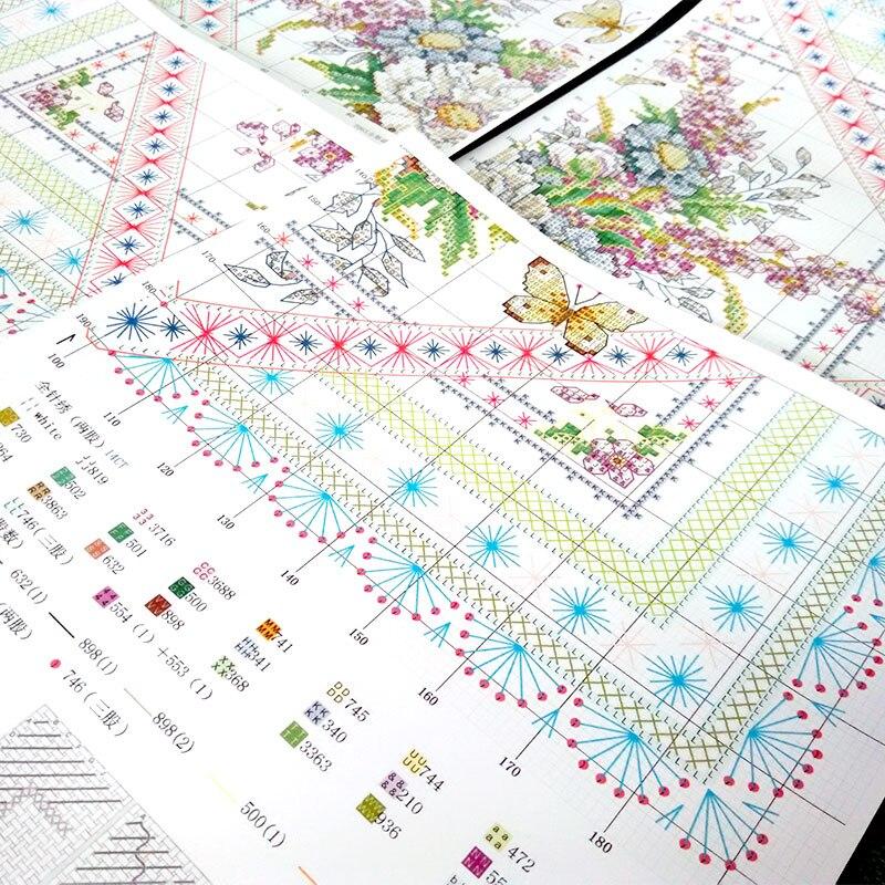Cross Stitch Kits T063 Square Flowers Elegant Plain Hemp Color Paintings on Needlework Sets Embroidery 100% Egyptian Cotton
