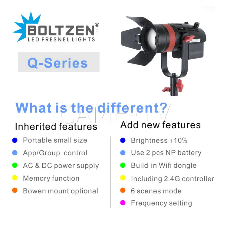 Image 3 - 2 Pcs CAME TV Q 55S Boltzen 55w High Output Fresnel Focusable LED Bi Color Kit-in Photo Studio Accessories from Consumer Electronics