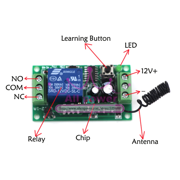 Aliexpress.com : Buy Wireless z wave 1CH Gate Garage Door Remote ...