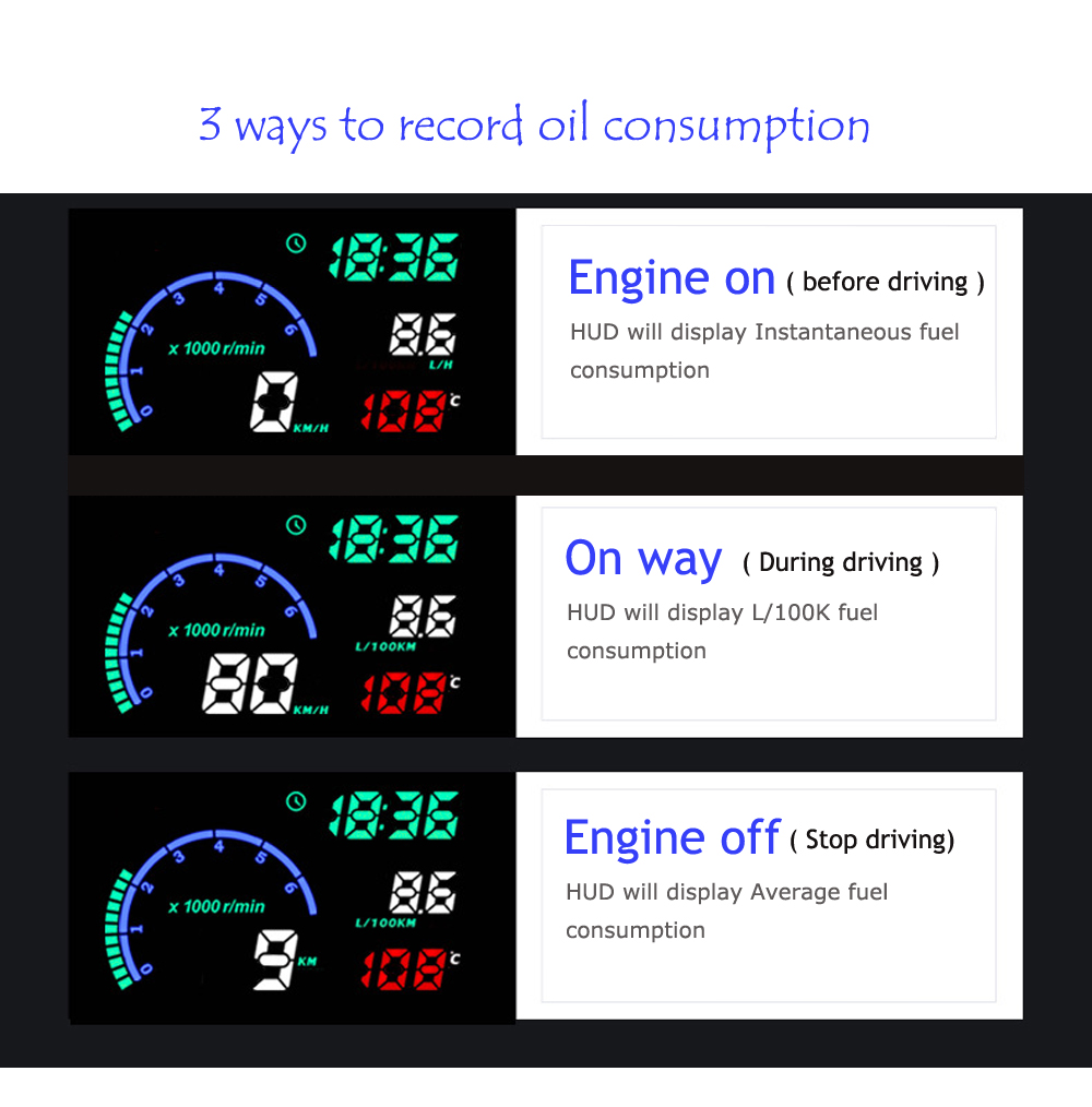 EANOP 5.5X HUD Headup Display Car Speed Projector Dashboard Windshield Projector Head OBD2 fuel Overspeed KM/H,RPM Clock 9