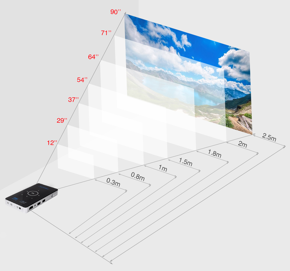 TouYinger S9 mini pocket projector
