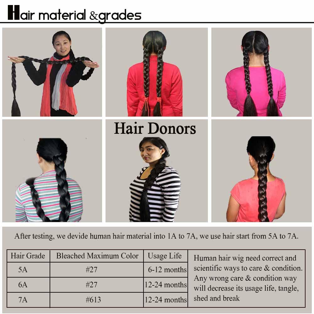 7. Hair Materials