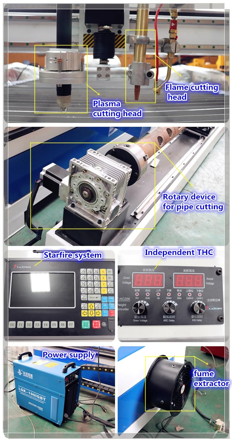 AKP1530R-2 detail