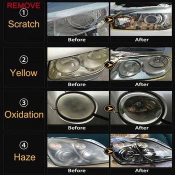 LUDUO DIY Headlight Restoration Polishing Kits Headlamp Clean Paste Systems Car Care Wash Head Lamps Brightener Refurbish Repair 2