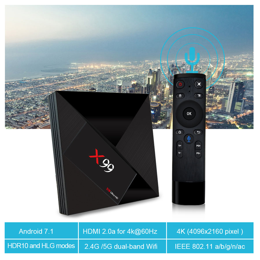 JRGK Rockchip RK3399 Android 7.1 TV Box 2.4G 5G Dual WIFI BT4.0 1000M LAN Media Player X99 4GB 32G 4K 3D HD Smart Set Top Boxes