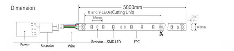 5 meter 300Leds Non-waterproof RGB Led Strip Light 2835 DC12V 60LedsM Flexible Lighting String Ribbon Tape Lamp Home Decoration (3)