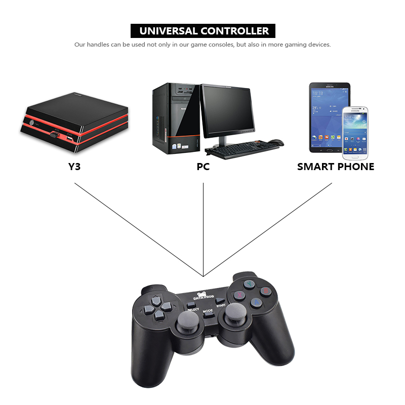 Image 5 - DATA FROG Game Console With 2.4G Wireless Controller HDMI Video Game Console 600 Classic Games For GBA Family TV Retro Game-in Video Game Consoles from Consumer Electronics