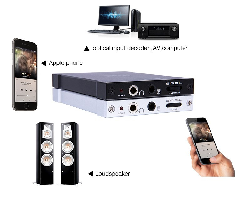 SMSL M2 Hifi Portable Headphone Amplifier USB Decoder DAC External Sound Card 4