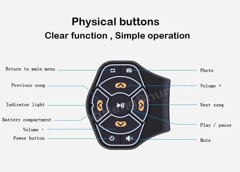 button for car