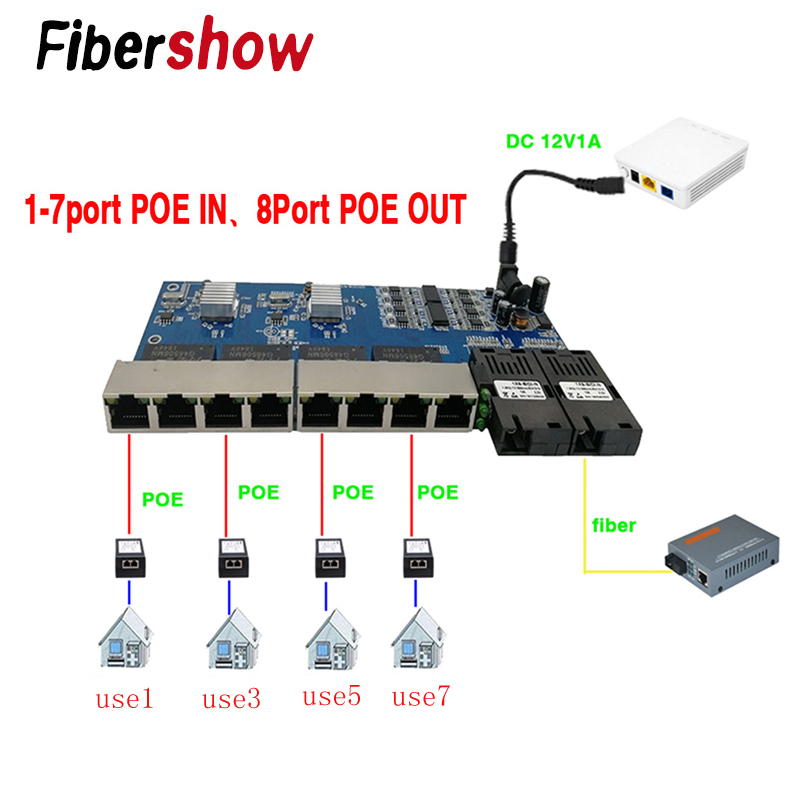 Reverse POE Switch 8 RJ45 2 SC Fiber Gigabit Ethernet Switch Media Converter Fiber Optical UTP Port 10/100/1000M PCBA