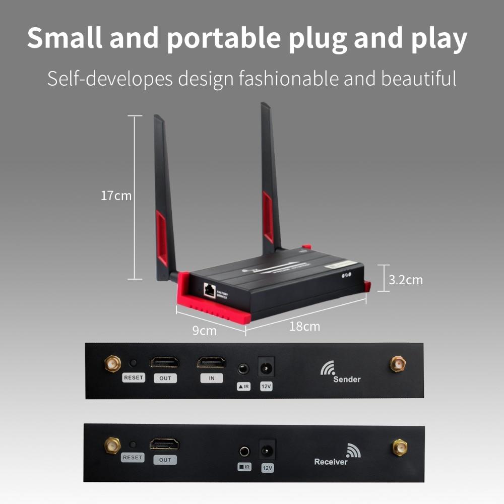 Wireless HDMI Transmitter Receiver (3)