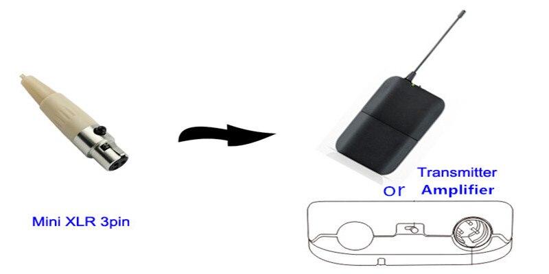 Mini 3pin Stage XLR 1