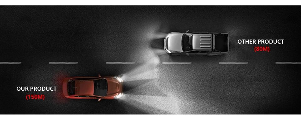 Aceersun 2Pcs 9005 HB3 9006 HB4 H11 H4 H7 Led H1 Auto Car Headlight 72W 8000LM 6500K Automobile Bulb COB CHIP 4300k H3 Fanless (8)
