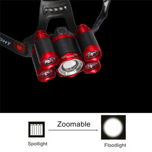 Image 5 - Zoom High Power Flashlight Headlight T6 LED Front Head Light Lamp 18650 Rechargeable Headlamp for Hunting and Fishing