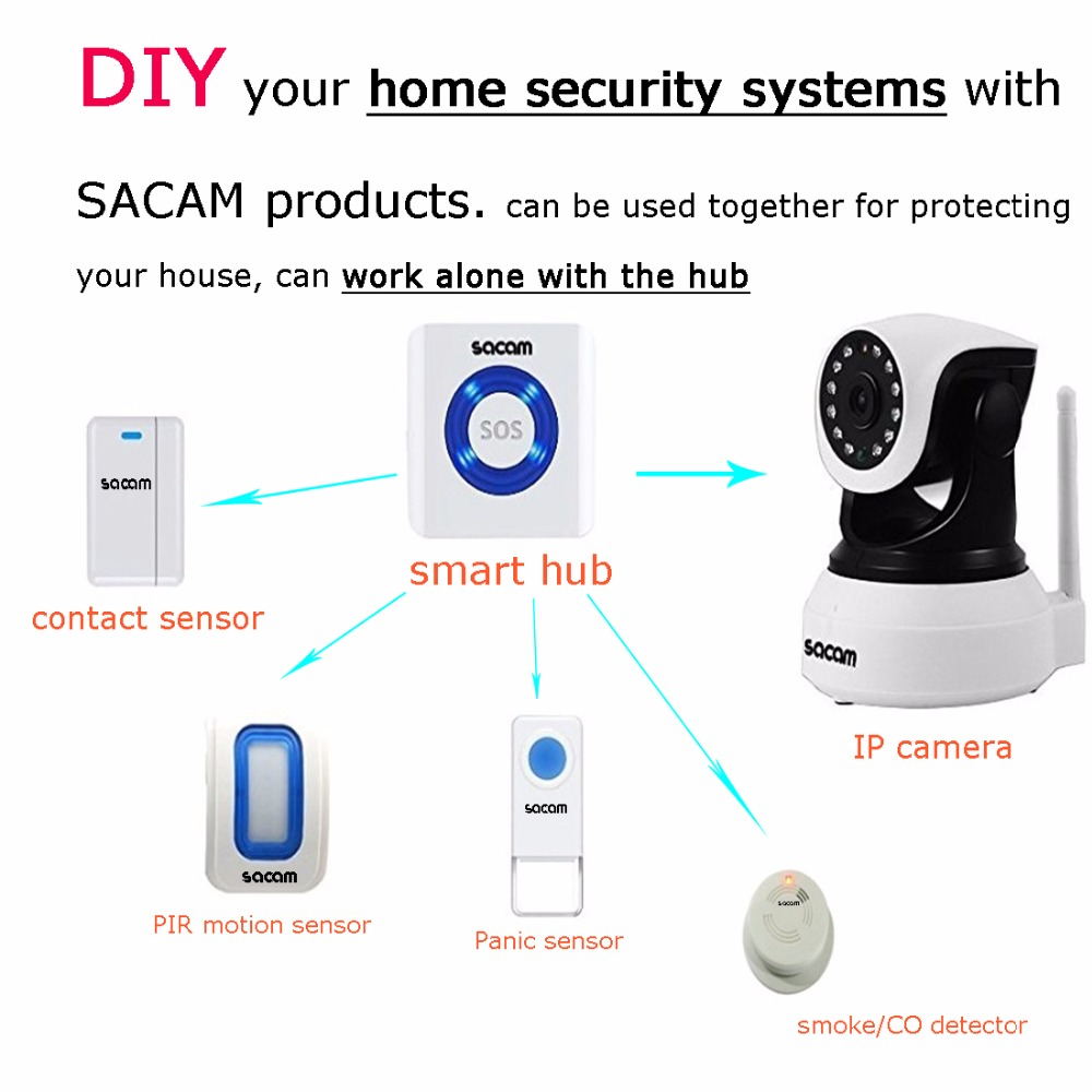 security camera home,cctv home security lighting,outdoor home security,shop security,home security outdoor,us home security,contact kit,outdoor is camera,even hd,quality records,video camera wireless,home camera system