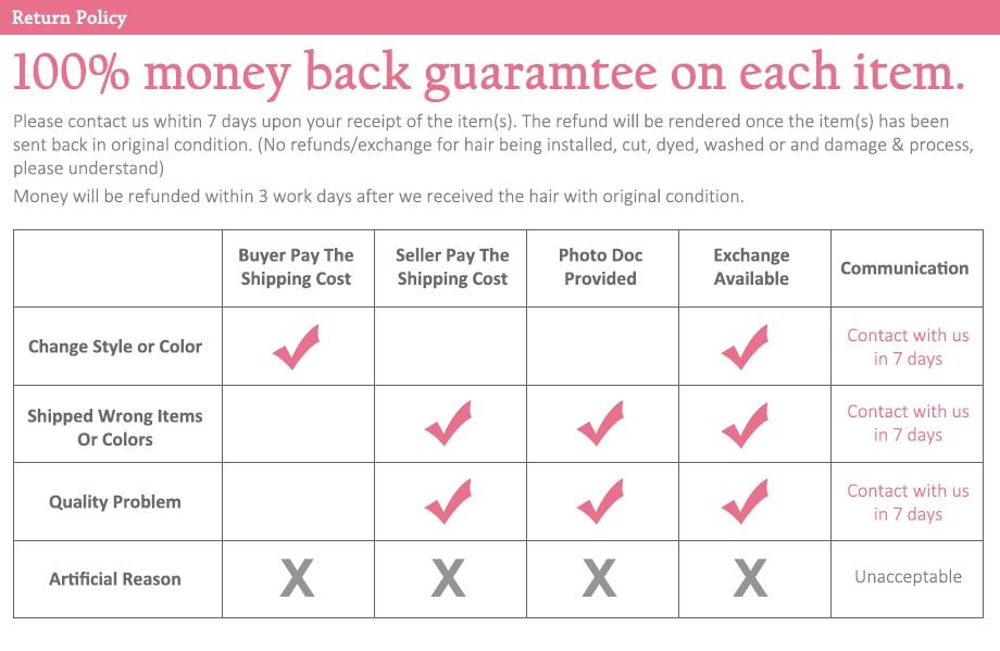 5 Return Policy