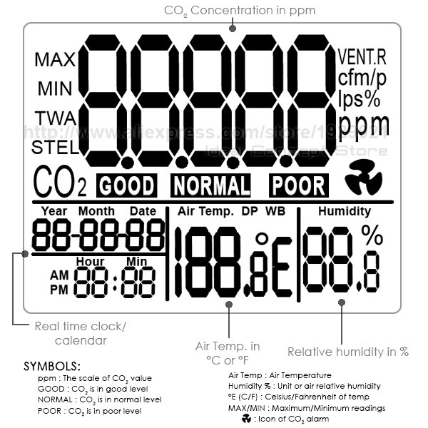 ideal-concept_CO2-monitor_CO87_display