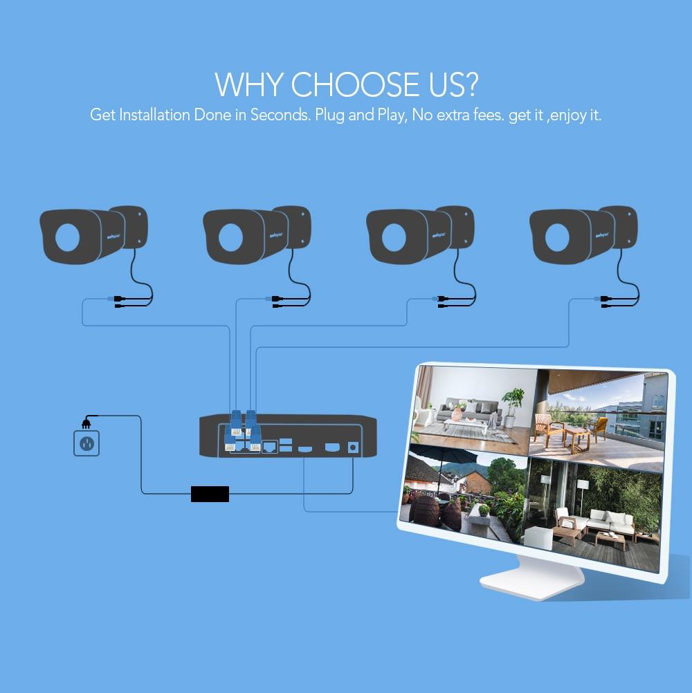 03 video surveillance system