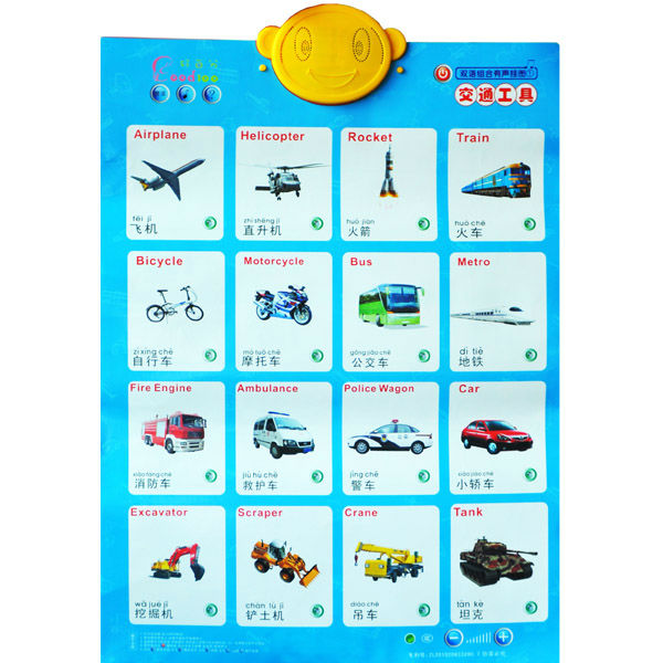 Free Shipping High Quality Kids Wall Chart,Sound Wall