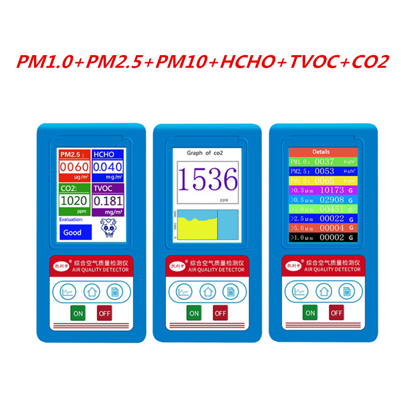 PM1.0 PM2.5 PM10 HCHO TVOC CO2 Carbon Dioxide Monitor Formaldehyde Tester Gas Detector Particles Air Quality AnalyzerPM1.0 PM2.5 PM10 HCHO TVOC CO2 Carbon Dioxide Monitor Formaldehyde Tester Gas Detector Particles Air Quality Analyzer