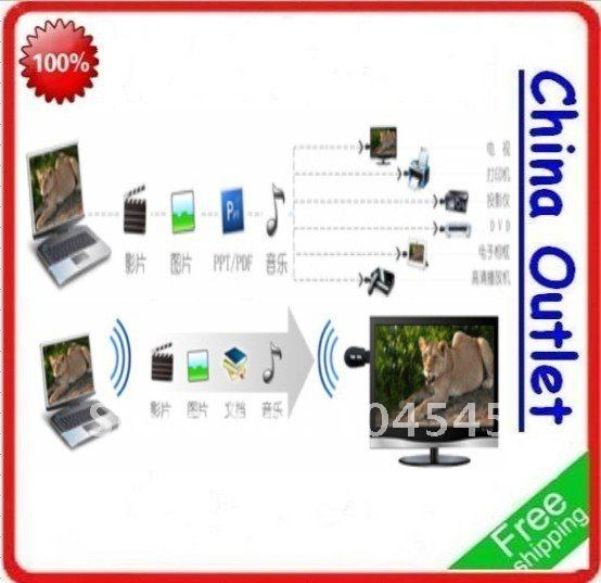 USB WiFi Wireless Adapter receiver for TV digital photo frame DVD ...