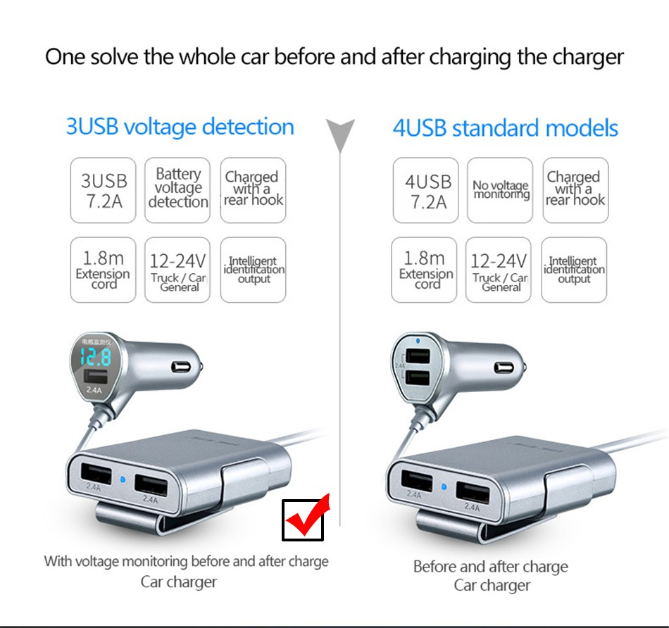 Brand HSC-600 car-charger 4 USB 4.8A Lengthen 1.8 meters , car charger for ipad iphone 5 5s 6 6s and samsung phone (2)