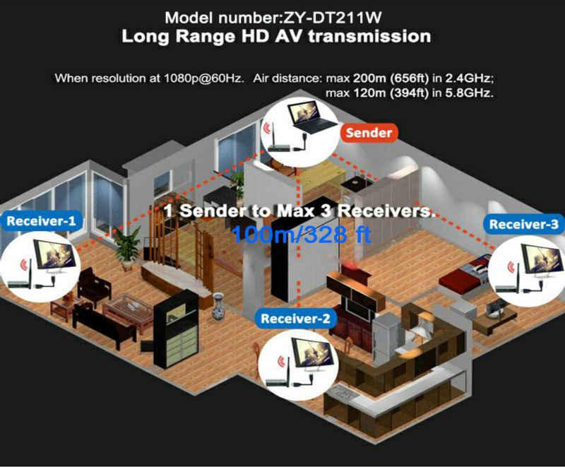ZY-DT212W 100M kablosuz genişletici 2.4 GHz/5 GHz HD 1080P HDMI 1.3 HDTV 3D WiFi HDMI gönderen verici alıcı desteği HDCP1.4