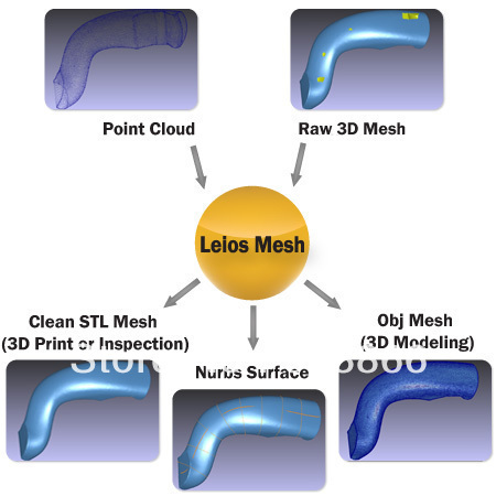3D scan data processing the 3D3 Solutions Leios Mesh 3 0