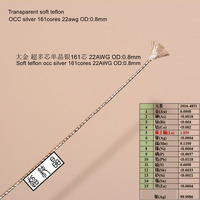 soft teflon OCC silver 161cores 22AWG OD:0.8mm diy earphone cable 1meter