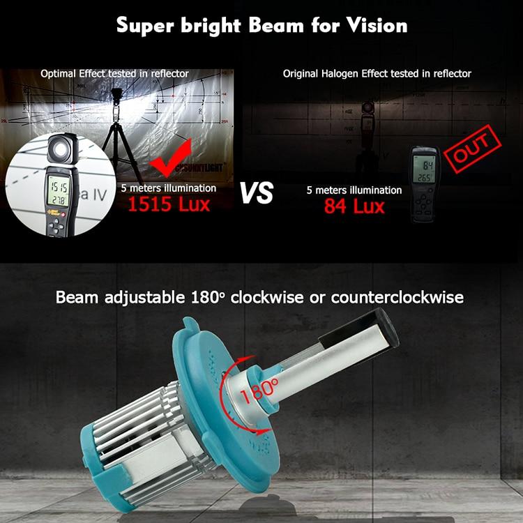 Image 2 - Автомобильная светодиодная лампа для фары CNSUNNYLIGHT, H7 H4 H11 H8 9005 9006 H1 H3 880 H13 w/прозрачная световая леска 72w 8000LM белая компактная фараПередние LED-фары для авто    АлиЭкспресс
