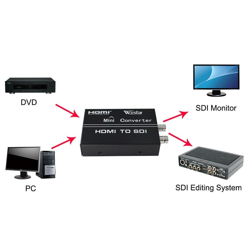 5PCS  hd-sdi  HDMI To SDI Converter Full HD 1080P Works with HDMI 1.3c&HDCP Two SDI Ourptut Free Shipping5PCS  hd-sdi  HDMI To SDI Converter Full HD 1080P Works with HDMI 1.3c&HDCP Two SDI Ourptut Free Shipping