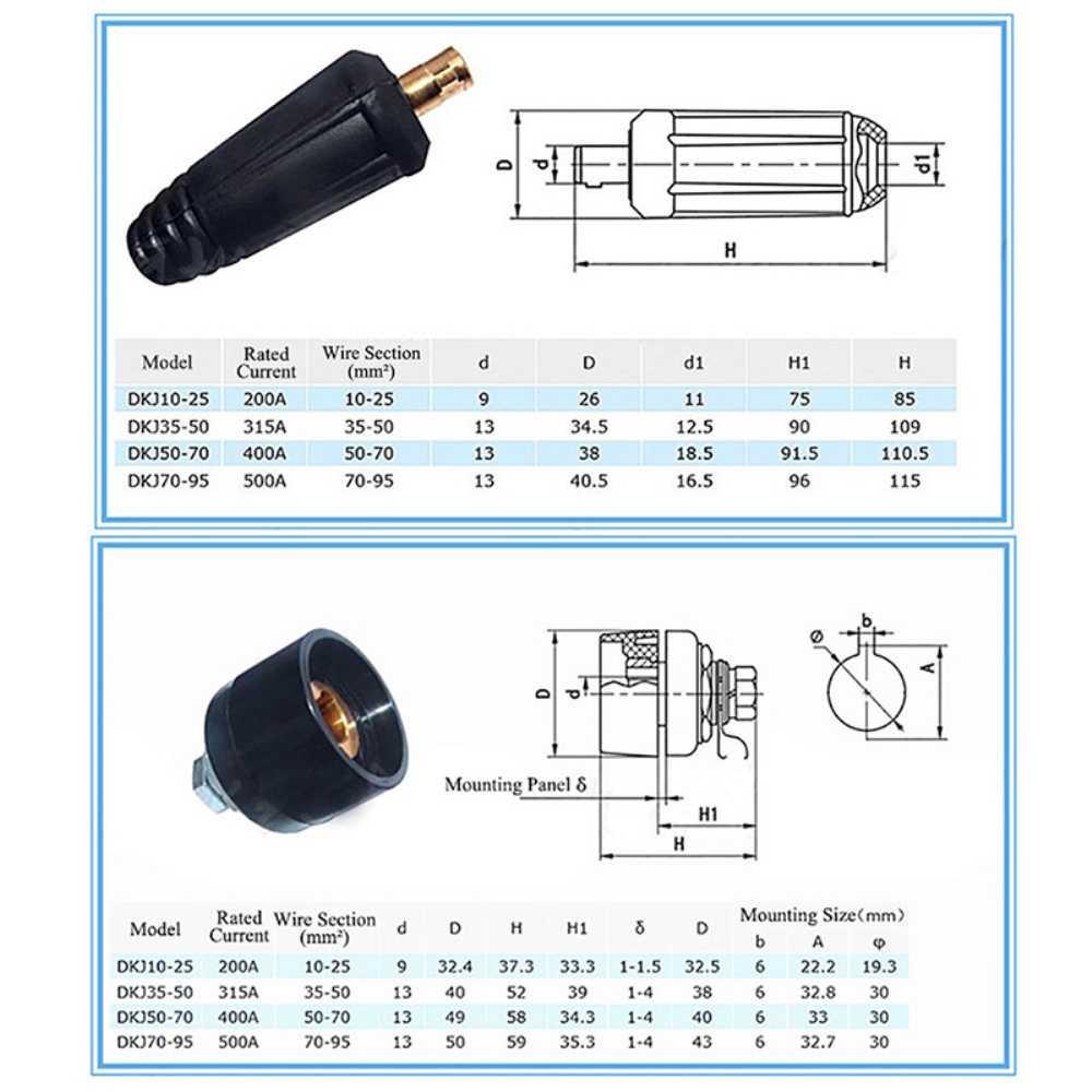 quick fitting cable connector plug socket dkj10 25 dkj30 50 mig mma tig welding [ 1000 x 1000 Pixel ]