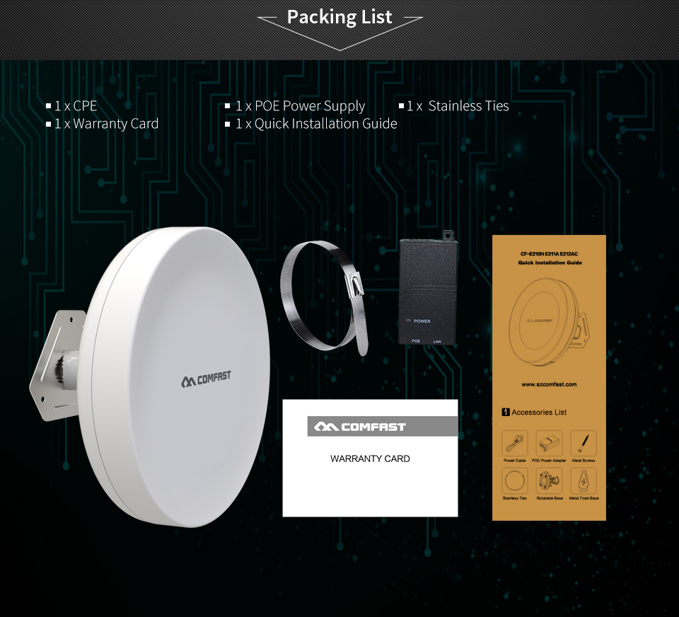 COMFAST CF-A1 Outdoor WiFi Transmission Brigde 300Mbps 2.4GHz Network Extender Coverage Wireless CPE repeater routers antenna 880mhz core full gigabit gateway comfast cf ac100 ac gateway controller mt7621 wifi project manager with 4 1000mbps wan lan port