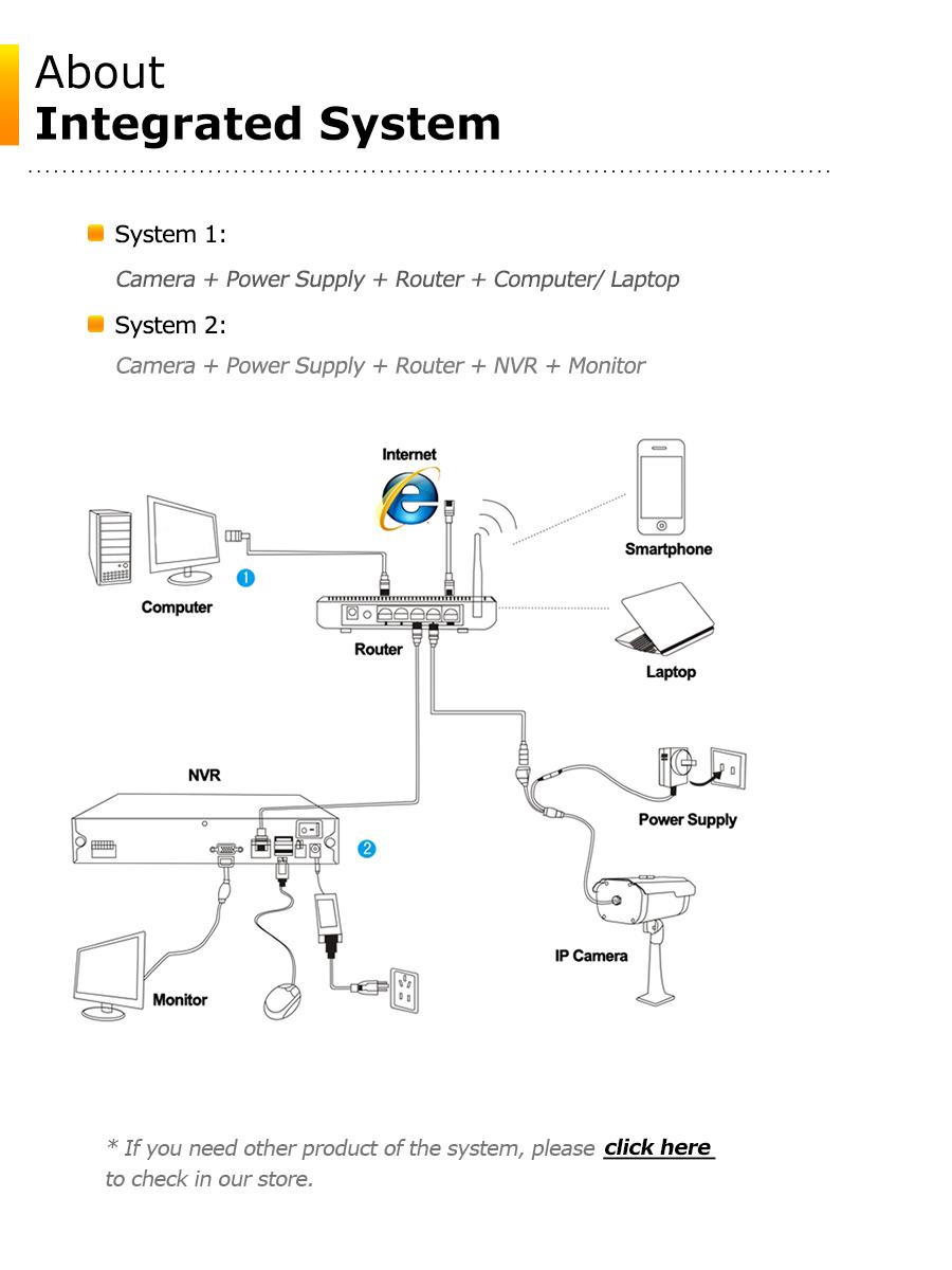 System1-ASDK